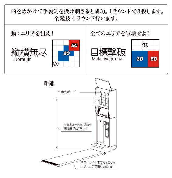 2020/2/1忍者トレーナー選手権大会